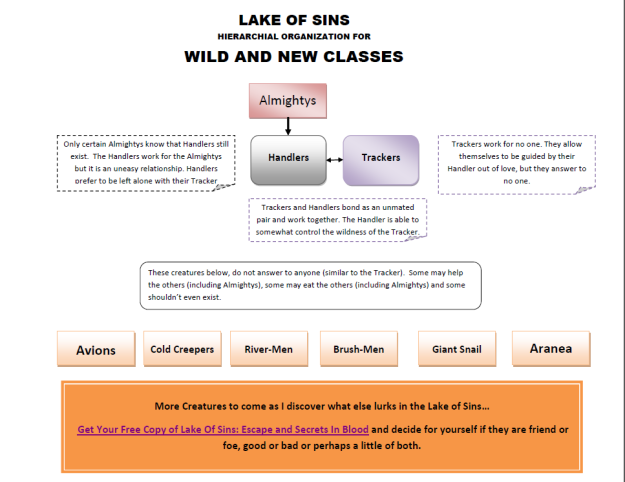 hierarchy_lakeofsins_flowchart_newclasses